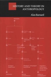 History and Theory in Anthropology - Barnard, Alan