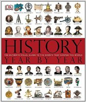 History Year by Year -