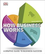 How Business Works -