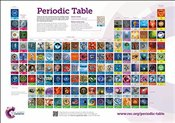 RSC Periodic Table Wallchart : 2A0 - Robertson, Murray